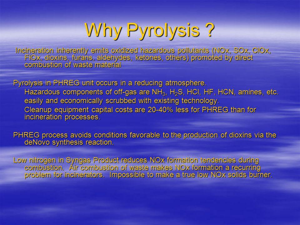 Why Pyrolysis .