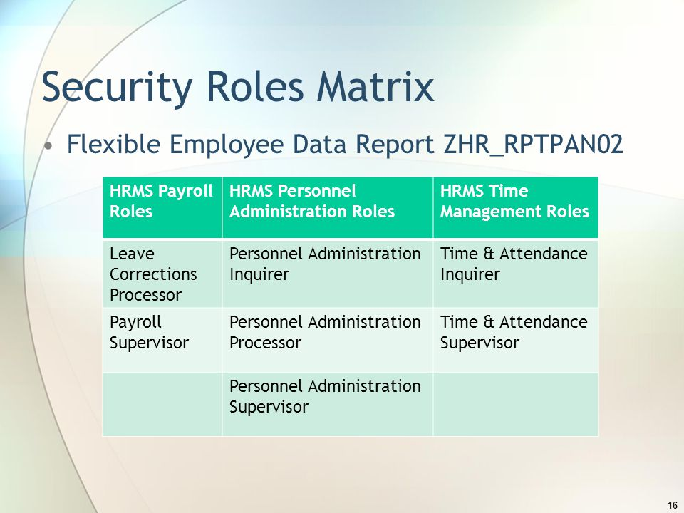 Security Roles Matrix Flexible Employee Data Report ZHR_RPTPAN02 HRMS Payroll Roles HRMS Personnel Administration Roles HRMS Time Management Roles Leave Corrections Processor Personnel Administration Inquirer Time & Attendance Inquirer Payroll Supervisor Personnel Administration Processor Time & Attendance Supervisor Personnel Administration Supervisor 16