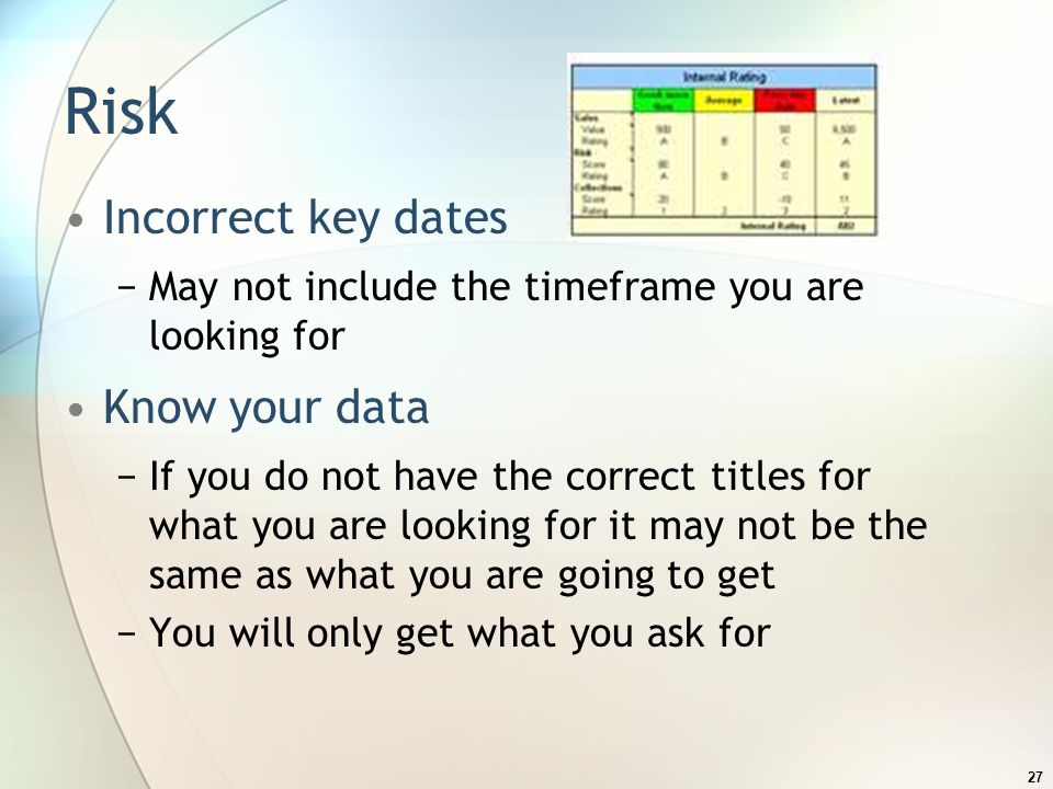 Risk Incorrect key dates −May not include the timeframe you are looking for Know your data −If you do not have the correct titles for what you are looking for it may not be the same as what you are going to get −You will only get what you ask for 27