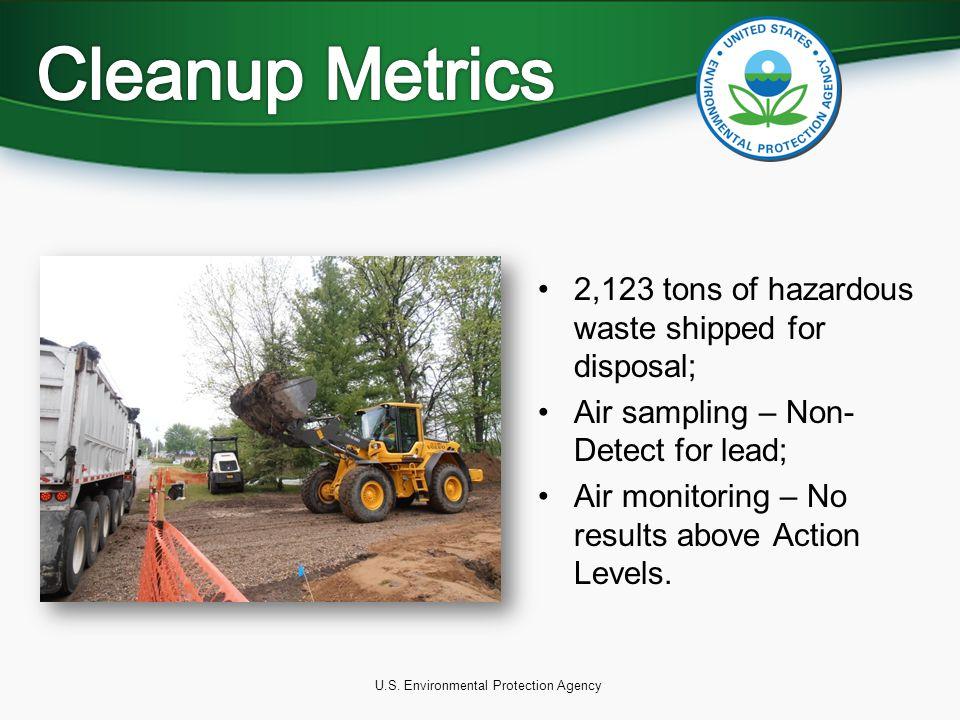 U.S. Environmental Protection Agency 2,123 tons of hazardous waste shipped for disposal; Air sampling – Non- Detect for lead; Air monitoring – No resu