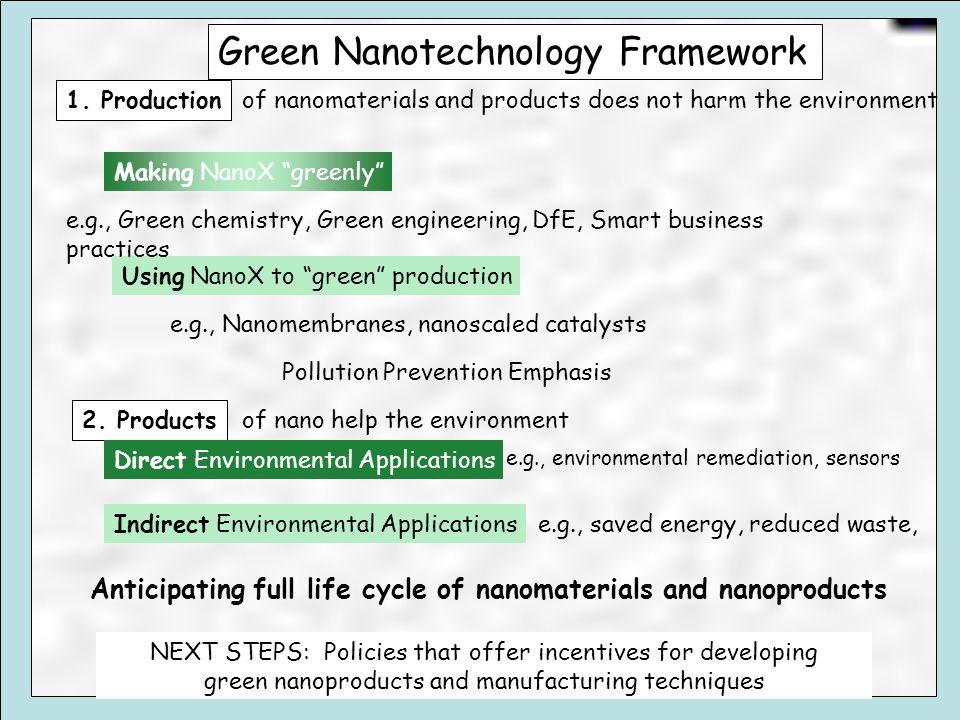 Green Nanotechnology Framework 1.