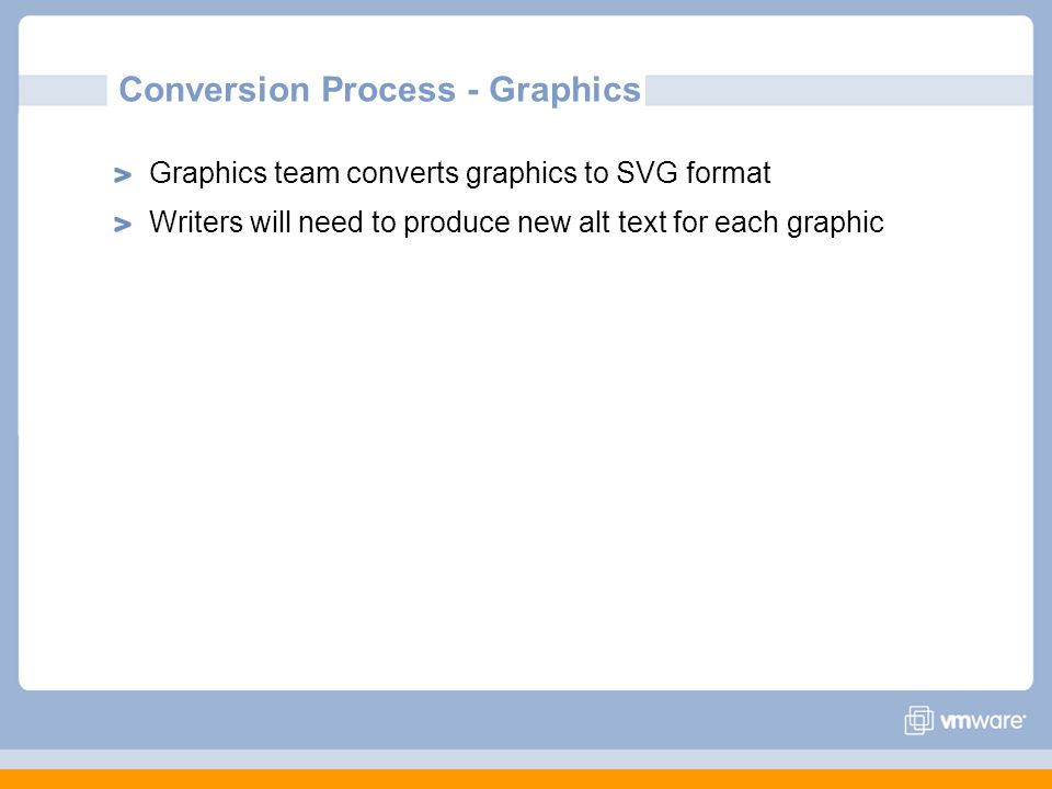 Conversion Process - Graphics Graphics team converts graphics to SVG format Writers will need to produce new alt text for each graphic