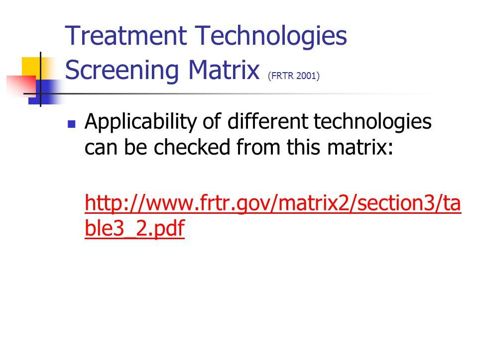 Typical Chemical Oxidation System (FRTR 2001) http://www.frtr.gov/matrix2/section4/D01-4-30.html
