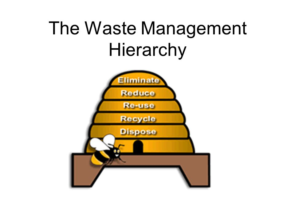 The Waste Management Hierarchy