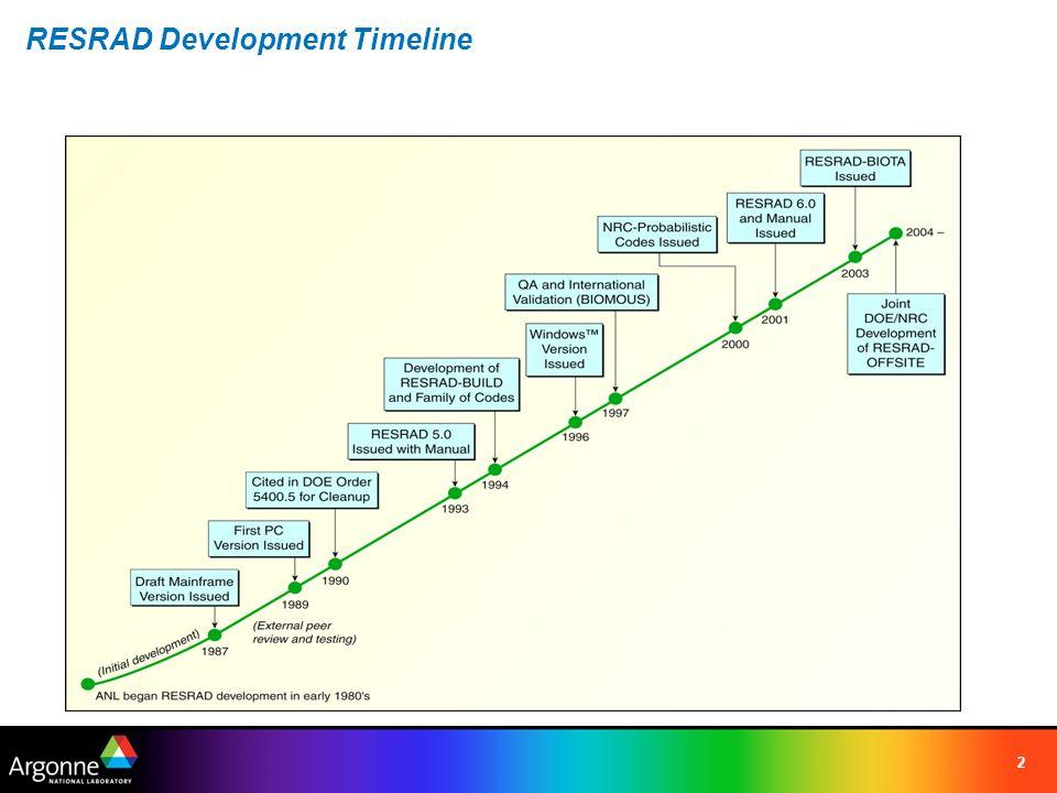 2 RESRAD Development Timeline