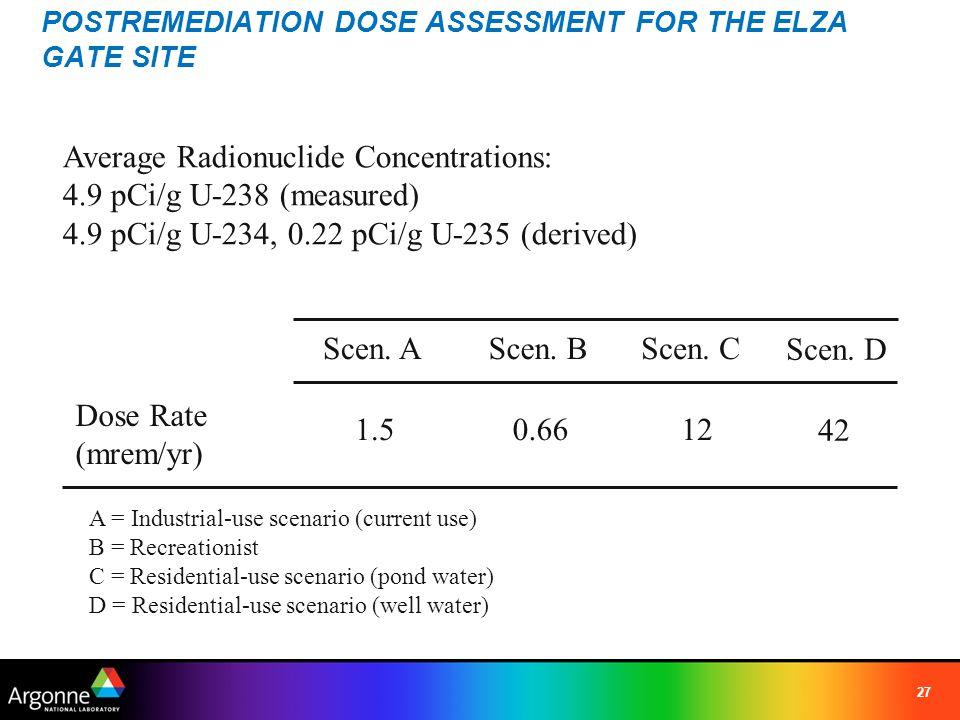 27 POSTREMEDIATION DOSE ASSESSMENT FOR THE ELZA GATE SITE Scen. A 1.5 Scen. B 0.66 Scen. C 12 Scen. D 42 A = Industrial-use scenario (current use) B =
