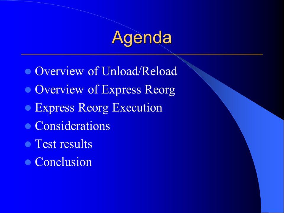 Overview of Unload/Reload UnloadReload DB