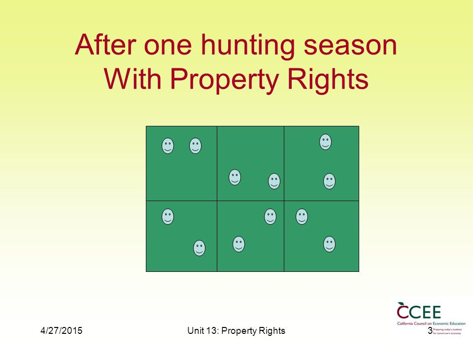 4/27/2015Unit 13: Property Rights34 Main Points Establishing property rights for wildlife is easier if 1.the animal does not travel widely, 2.the animal is contained in one nation, 3.the animal does not flow as fish in streams, 4.enforcement costs are not high, 5.people are willing to form an agreement to preserve the species