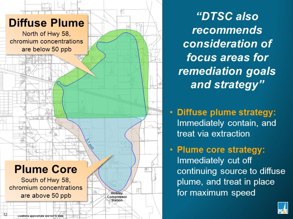 DTSC also recommends consideration of focus areas for remediation goals and strategy Diffuse plume strategy: Immediately contain, and treat via extraction Plume core strategy: Immediately cut off continuing source to diffuse plume, and treat in place for maximum speed 12 Plume Core South of Hwy 58, chromium concentrations are above 50 ppb Plume Core South of Hwy 58, chromium concentrations are above 50 ppb Diffuse Plume North of Hwy 58, chromium concentrations are below 50 ppb Diffuse Plume North of Hwy 58, chromium concentrations are below 50 ppb