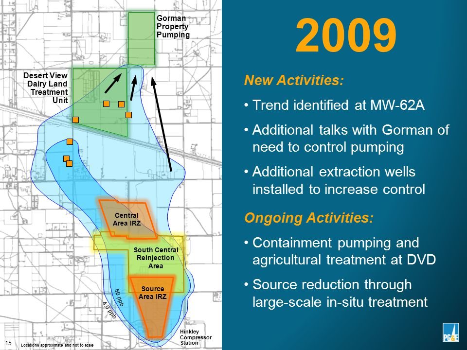 2009 15 New Activities: Trend identified at MW-62A Additional talks with Gorman of need to control pumping Additional extraction wells installed to increase control Ongoing Activities: Containment pumping and agricultural treatment at DVD Source reduction through large-scale in-situ treatment 50 ppb South Central Reinjection Area Source Area IRZ Central Area IRZ