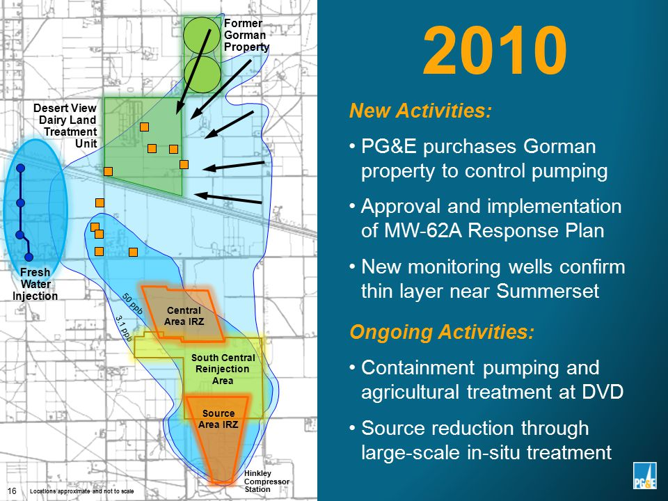 50 ppb 3.1 ppb 2010 New Activities: PG&E purchases Gorman property to control pumping Approval and implementation of MW-62A Response Plan New monitoring wells confirm thin layer near Summerset Ongoing Activities: Containment pumping and agricultural treatment at DVD Source reduction through large-scale in-situ treatment 16 South Central Reinjection Area Central Area IRZ Source Area IRZ