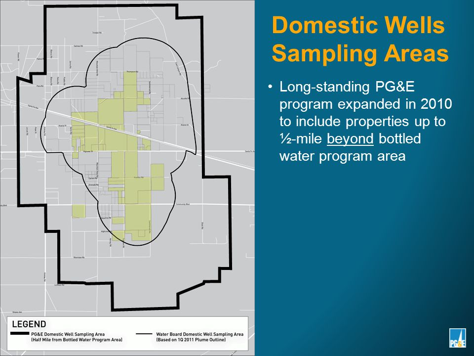 Domestic Wells Sampling Areas Long-standing PG&E program expanded in 2010 to include properties up to ½-mile beyond bottled water program area 22