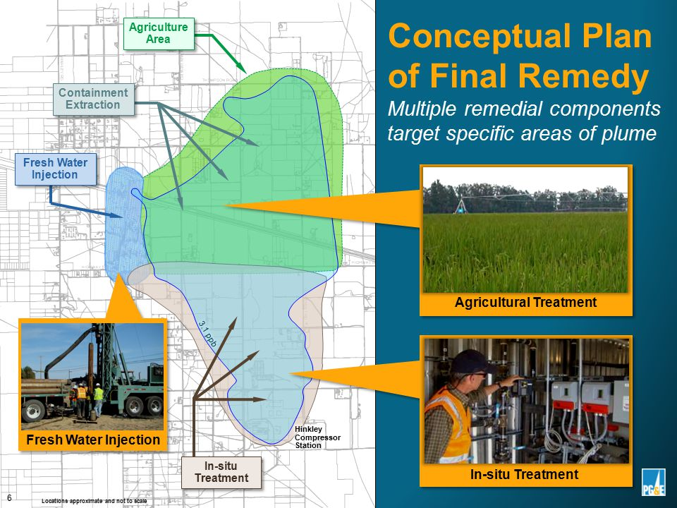Cleanup Under Proposed Remedy (4B): In-Situ Treatment and Beneficial Agricultural Use Core plume remediated in 6 years; only traces left after 20 years Computer generated estimates of 10-year and 20-year results 7 Initial Chromium Concentrations After 10 Years of Remediation After 20 Years of Remediation