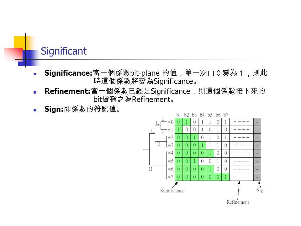 Significant Significance: 當一個係數 bit-plane 的值,第一次由0變為1,則此 時這個係數將變為 Significance 。 Refinement: 當一個係數已經是 Significance ,則這個係數接下來的 bit 皆稱之為 Refinement 。 Sign: 即係數的符號值。