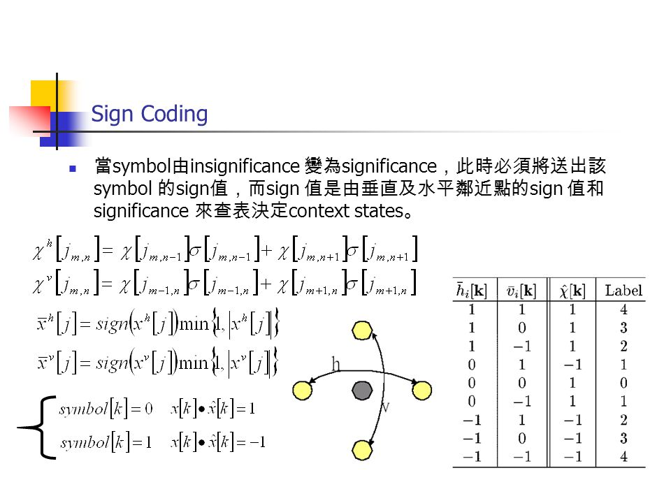 Sign Coding 當 symbol 由 insignificance 變為 significance ,此時必須將送出該 symbol 的 sign 值,而 sign 值是由垂直及水平鄰近點的 sign 值和 significance 來查表決定 context states 。