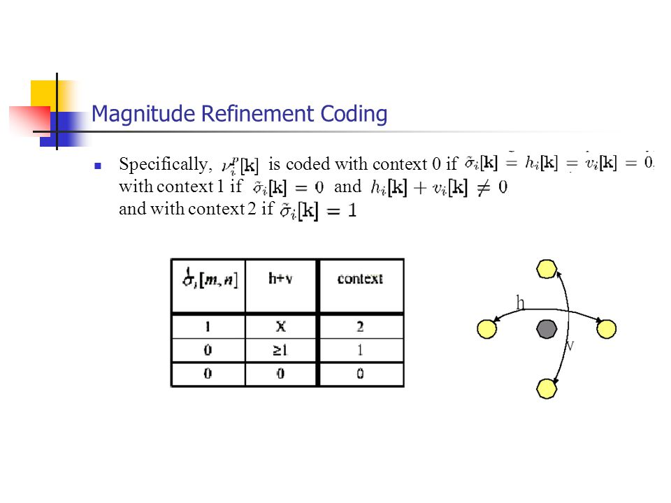 Magnitude Refinement Coding Specifically, is coded with context 0 if, with context 1 if and and with context 2 if