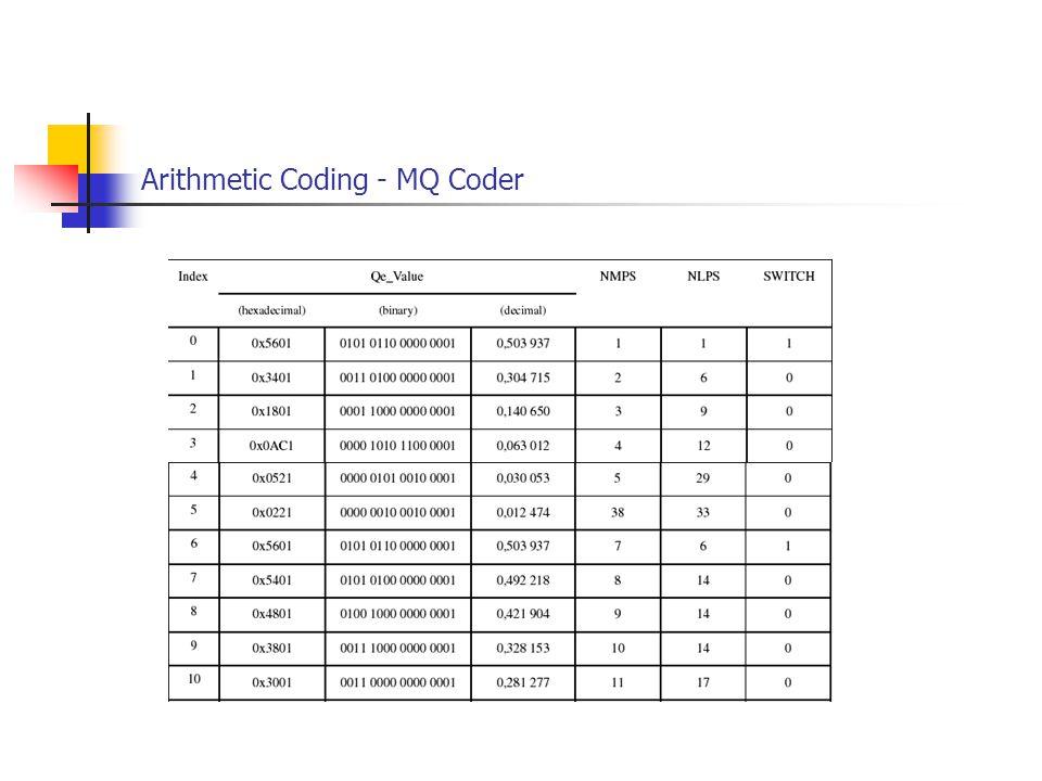Arithmetic Coding - MQ Coder