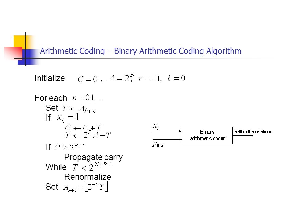 Arithmetic Coding – Binary Arithmetic Coding Algorithm Initialize,,, For each Set If Propagate carry While Renormalize Set