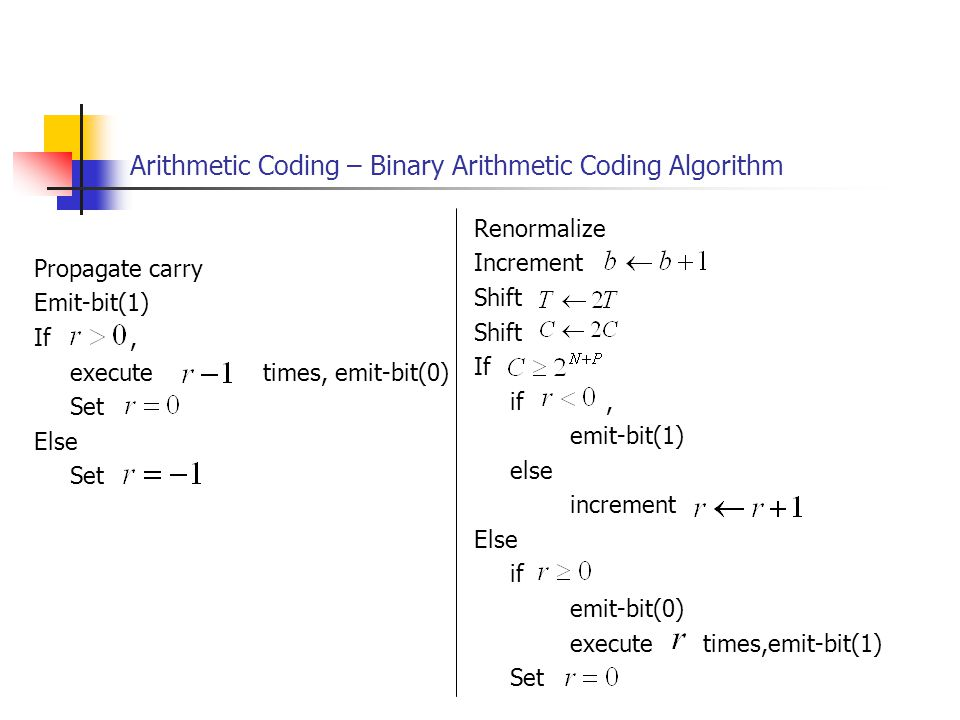 Arithmetic Coding – Binary Arithmetic Coding Algorithm Propagate carry Emit-bit(1) If, execute times, emit-bit(0) Set Else Set Renormalize Increment S