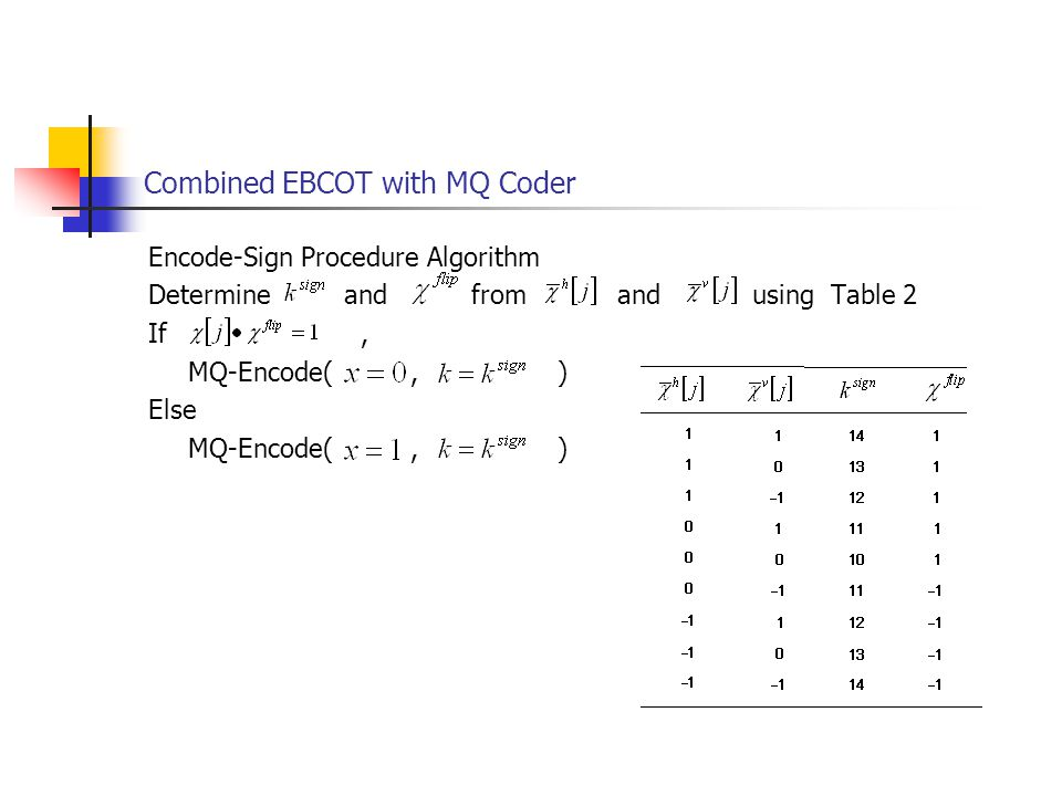 Combined EBCOT with MQ Coder Encode-Sign Procedure Algorithm Determine and from and using Table 2 If, MQ-Encode(, ) Else MQ-Encode(, )