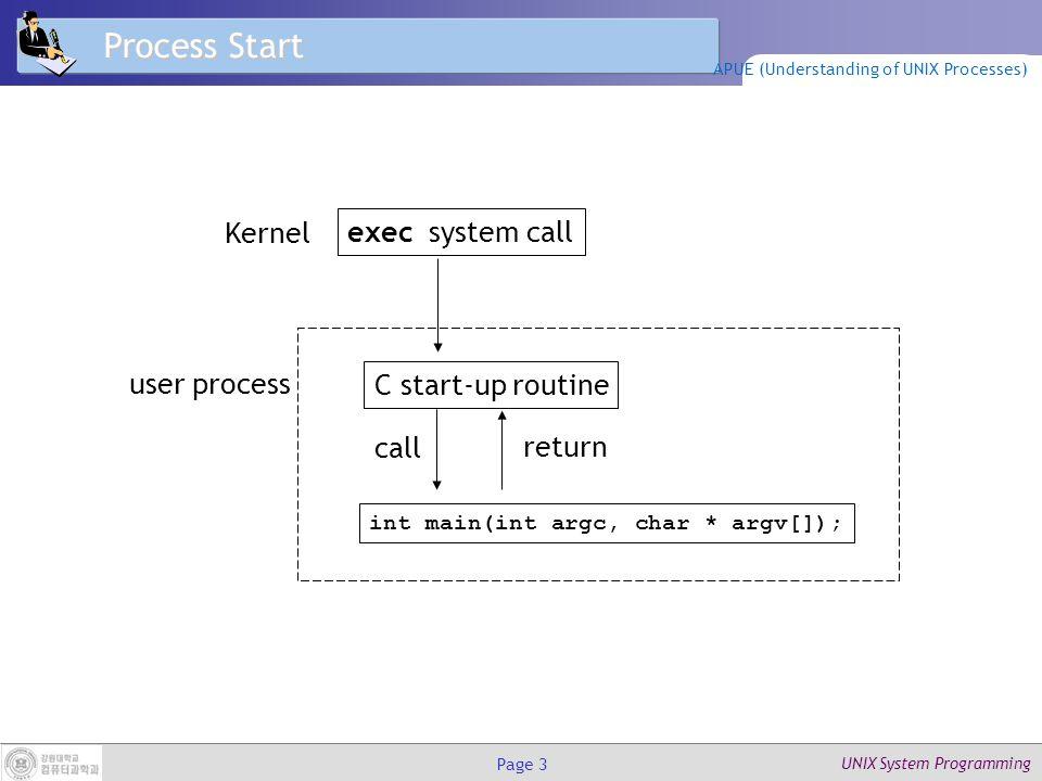 UNIX System Programming Page 14 Environment Variables (1/2) 환경 변수 (environment variables) 는 부모 프로세스에서 자식 프로세스로 전달된다.