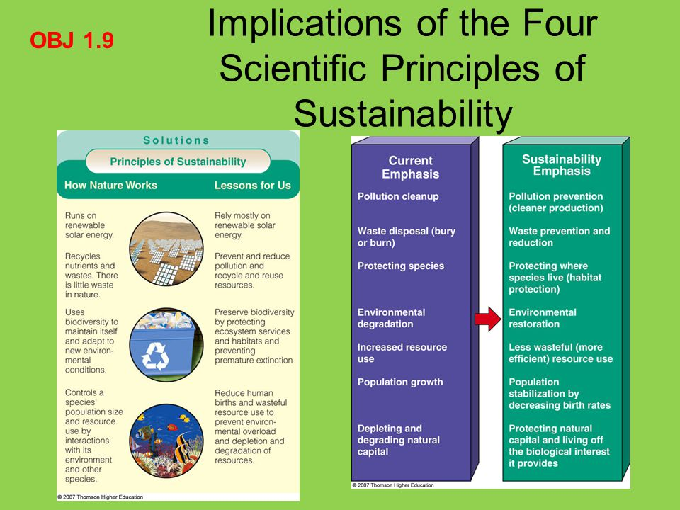 Implications of the Four Scientific Principles of Sustainability OBJ 1.9