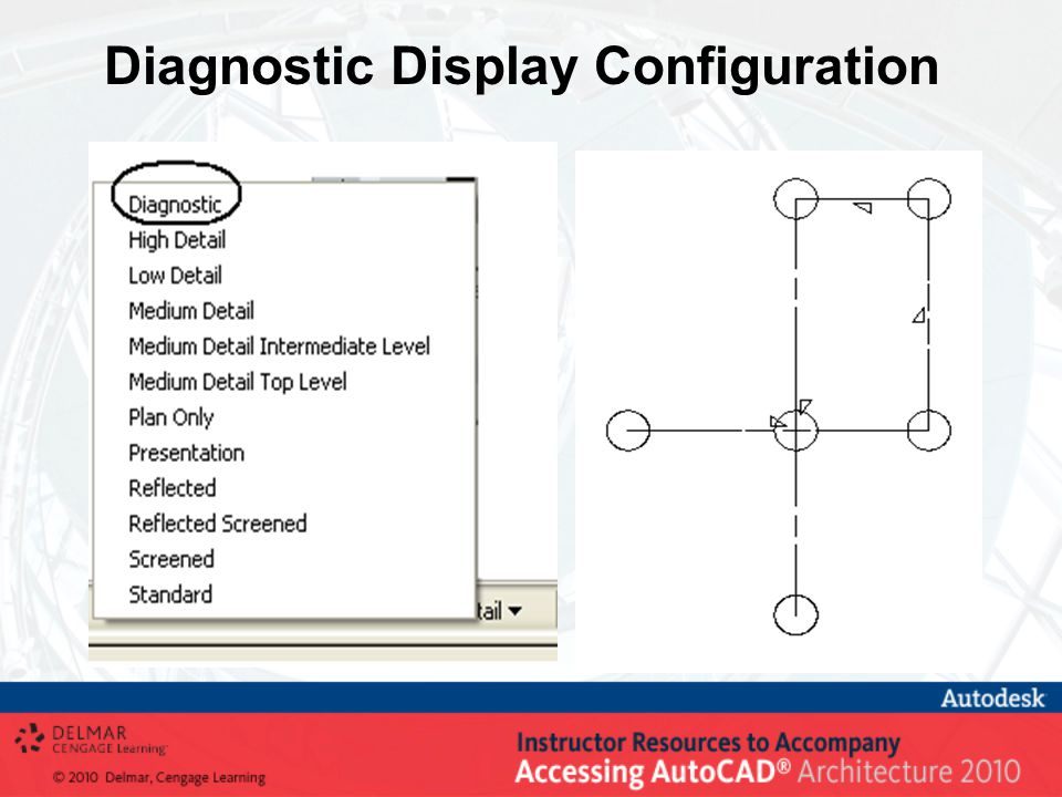 Diagnostic Display Configuration