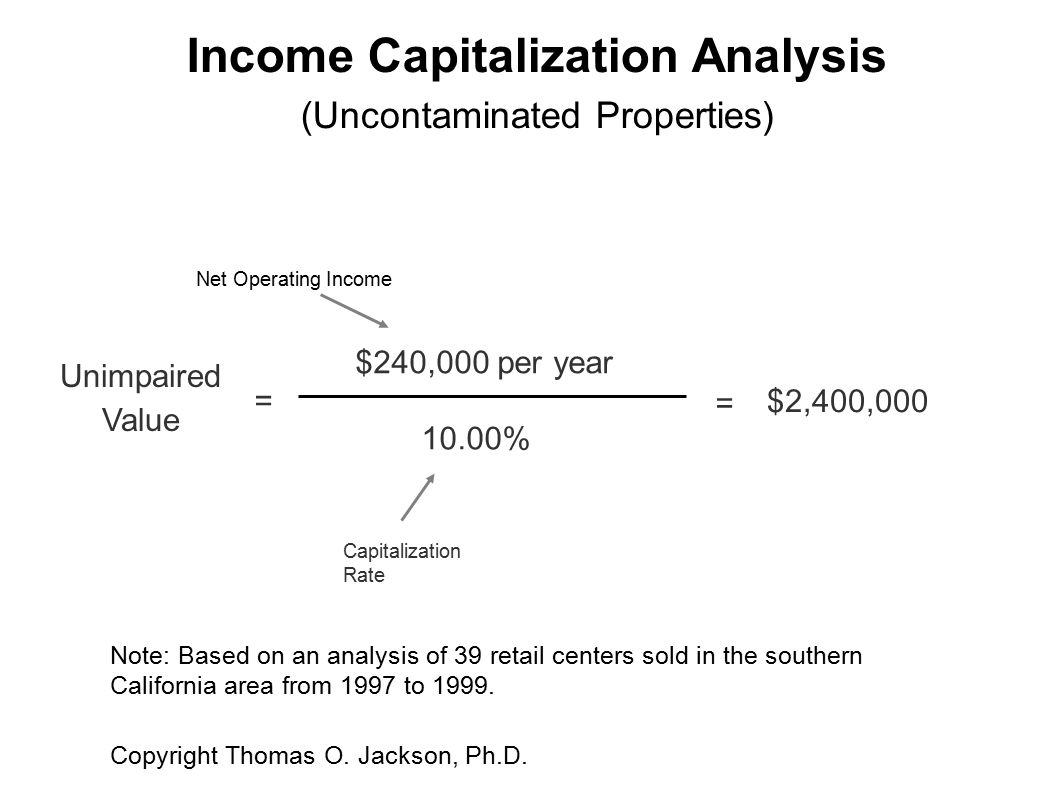 Income Capitalization Analysis (Uncontaminated Properties) Unimpaired Value = $240,000 per year 10.00% = $2,400,000 Capitalization Rate Net Operating Income Note: Based on an analysis of 39 retail centers sold in the southern California area from 1997 to 1999.
