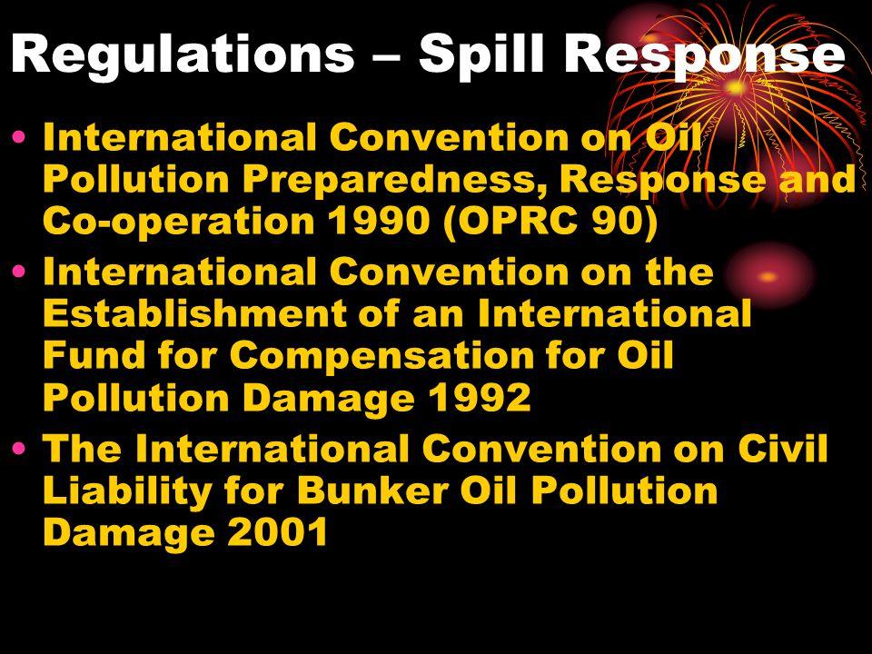 Regulations – Spill Response International Convention on Oil Pollution Preparedness, Response and Co-operation 1990 (OPRC 90) International Convention