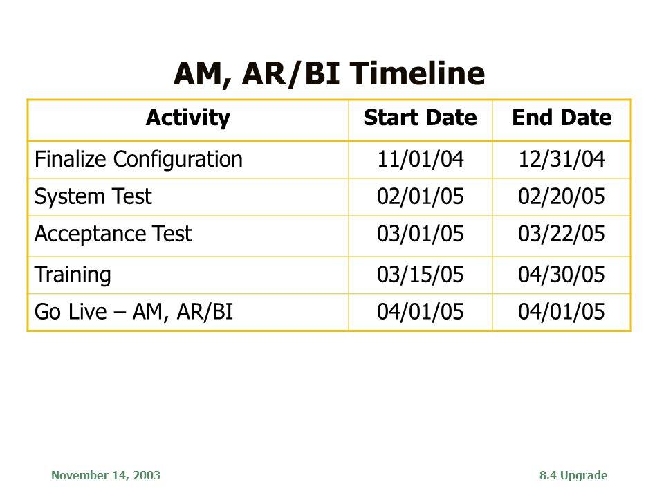 November 14, 20038.4 Upgrade Finance 8.4 Upgrade AM, AR/BI Timeline ActivityStart DateEnd Date Finalize Configuration11/01/0412/31/04 System Test02/01/0502/20/05 Acceptance Test03/01/0503/22/05 Training03/15/0504/30/05 Go Live – AM, AR/BI04/01/05