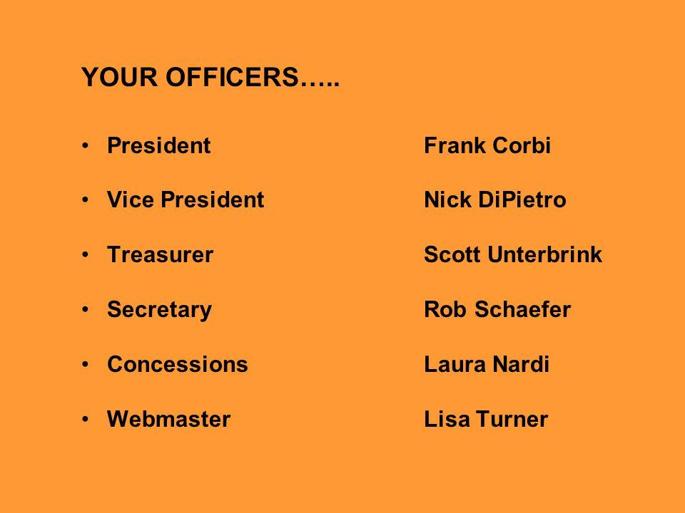 YOUR OFFICERS….. PresidentFrank Corbi Vice PresidentNick DiPietro TreasurerScott Unterbrink SecretaryRob Schaefer ConcessionsLaura Nardi WebmasterLisa