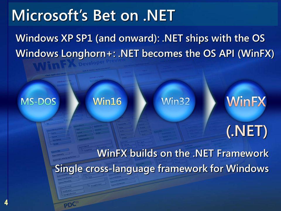 4 WinFX builds on the.NET Framework Single cross-language framework for Windows WinFX builds on the.NET Framework Single cross-language framework for