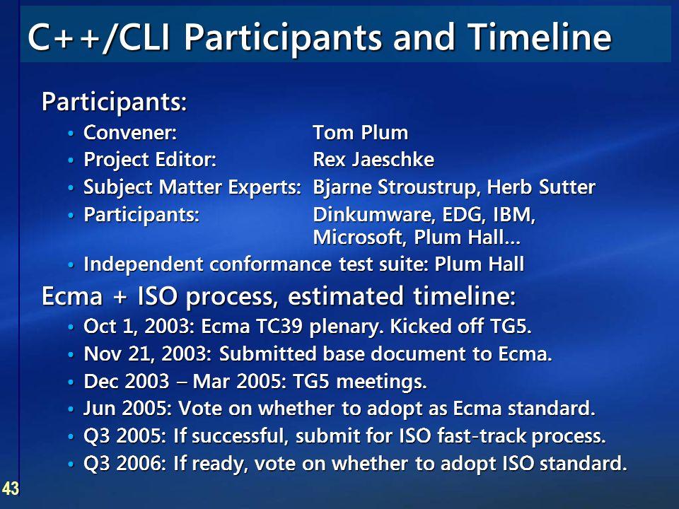 43 C++/CLI Participants and Timeline Participants: Convener: Tom Plum Convener: Tom Plum Project Editor: Rex Jaeschke Project Editor: Rex Jaeschke Sub