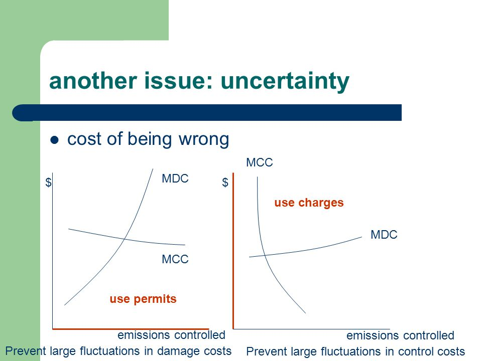 another issue: uncertainty cost of being wrong MDC MCC MDC emissions controlled $$ use permits use charges Prevent large fluctuations in damage costs Prevent large fluctuations in control costs