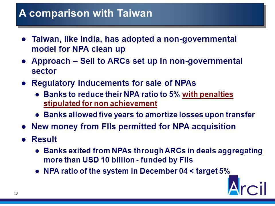 13 Taiwan, like India, has adopted a non-governmental model for NPA clean up Approach – Sell to ARCs set up in non-governmental sector Regulatory indu