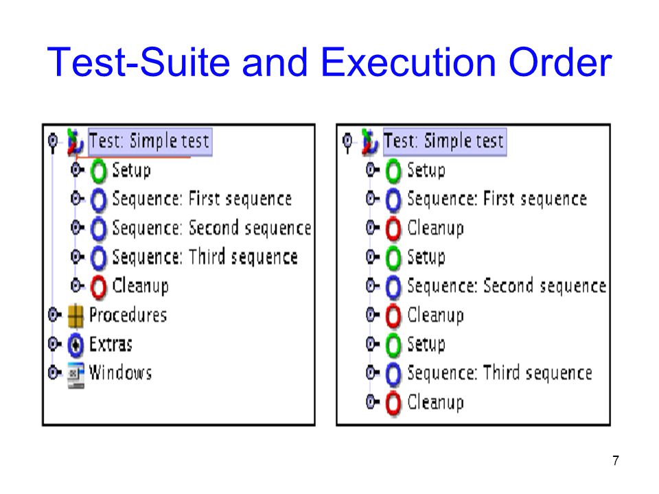 7 Test-Suite and Execution Order