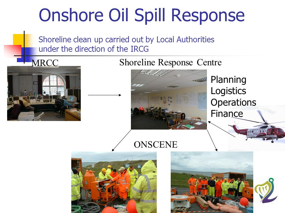 Onshore Oil Spill Response Shoreline clean up carried out by Local Authorities under the direction of the IRCG MRCC Shoreline Response Centre ONSCENE Planning Logistics Operations Finance