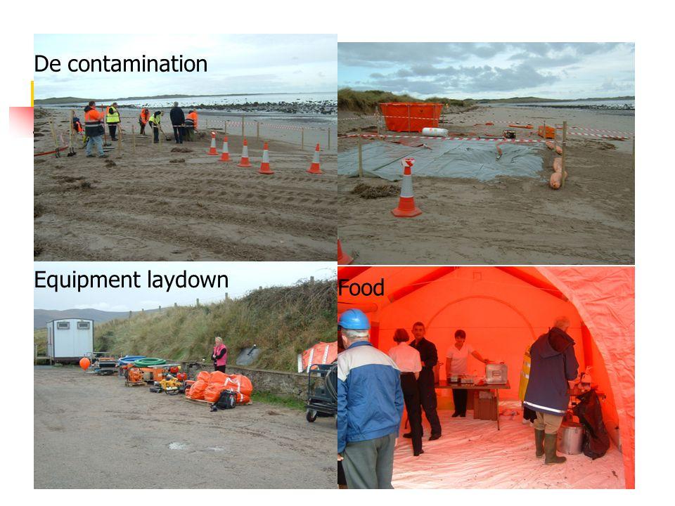 Equipment laydown Food De contamination