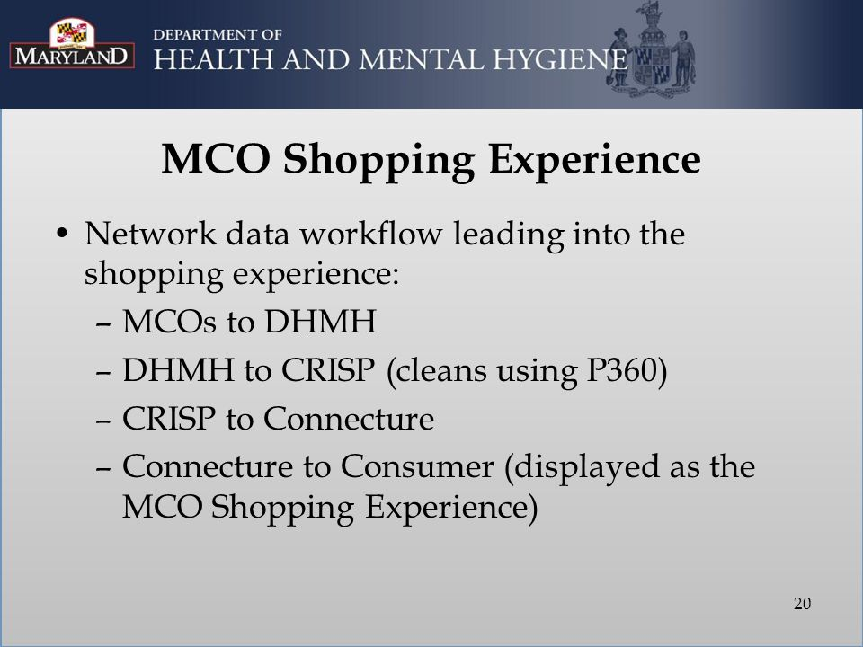 MCO Shopping Experience Network data workflow leading into the shopping experience: –MCOs to DHMH –DHMH to CRISP (cleans using P360) –CRISP to Connect