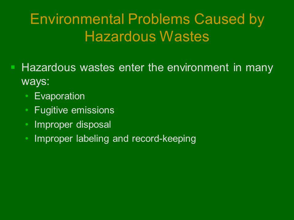 Environmental Problems Caused by Hazardous Wastes  Hazardous wastes enter the environment in many ways: Evaporation Fugitive emissions Improper dispo