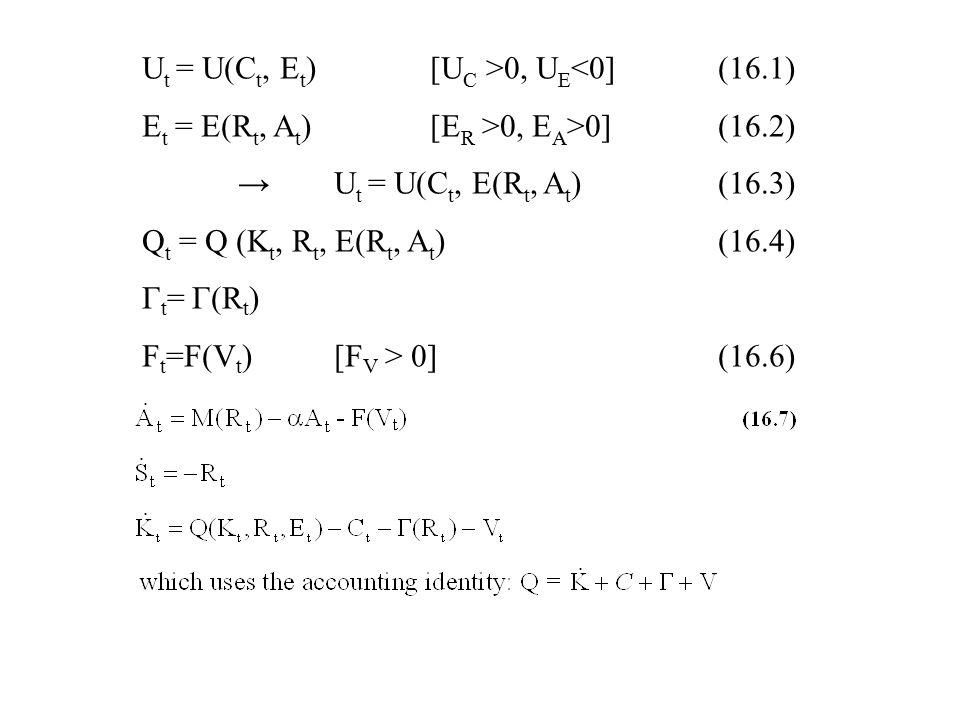 U t = U(C t, E t )[U C >0, U E <0] (16.1) E t = E(R t, A t )[E R >0, E A >0] (16.2) →U t = U(C t, E(R t, A t ) (16.3) Q t = Q (K t, R t, E(R t, A t )(16.4) Γ t = Γ(R t ) F t =F(V t )[F V > 0](16.6)