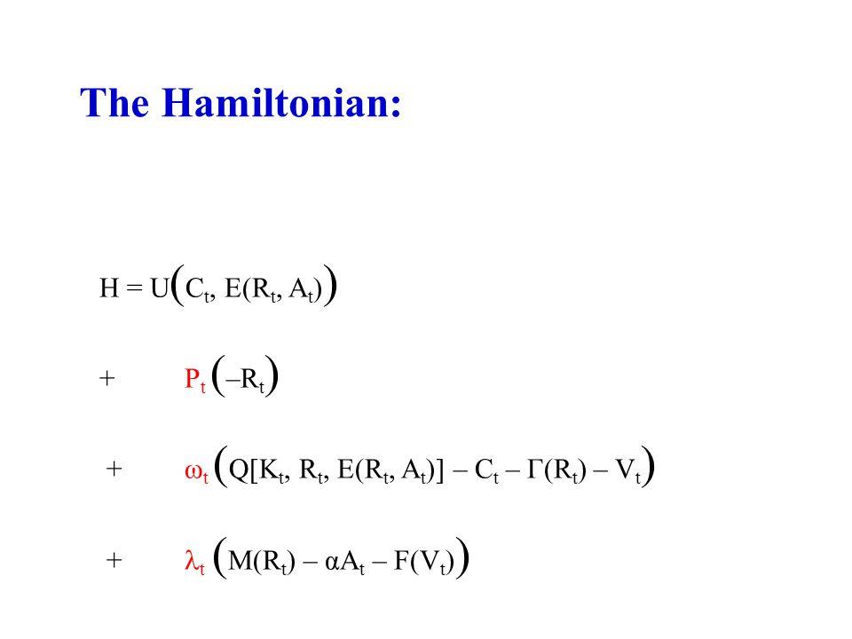 H = U ( C t, E(R t, A t ) ) + P t ( –R t ) + ω t ( Q[K t, R t, E(R t, A t )] – C t – Г(R t ) – V t ) + t ( M(R t ) – αA t – F(V t ) ) The Hamiltonian: