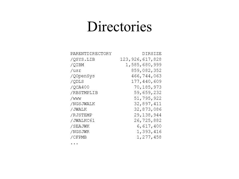 Directories PARENTDIRECTORY DIRSIZE /QSYS.LIB 123,926,617,828 /QIBM 1,585,680,999 /usr 859,082,352 /QOpenSys 466,744,063 /QDLS 177,440,609 /QCA400 70,