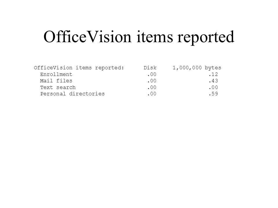 OfficeVision items reported OfficeVision items reported: Disk 1,000,000 bytes Enrollment.00.12 Mail files.00.43 Text search.00.00 Personal directories.00.59