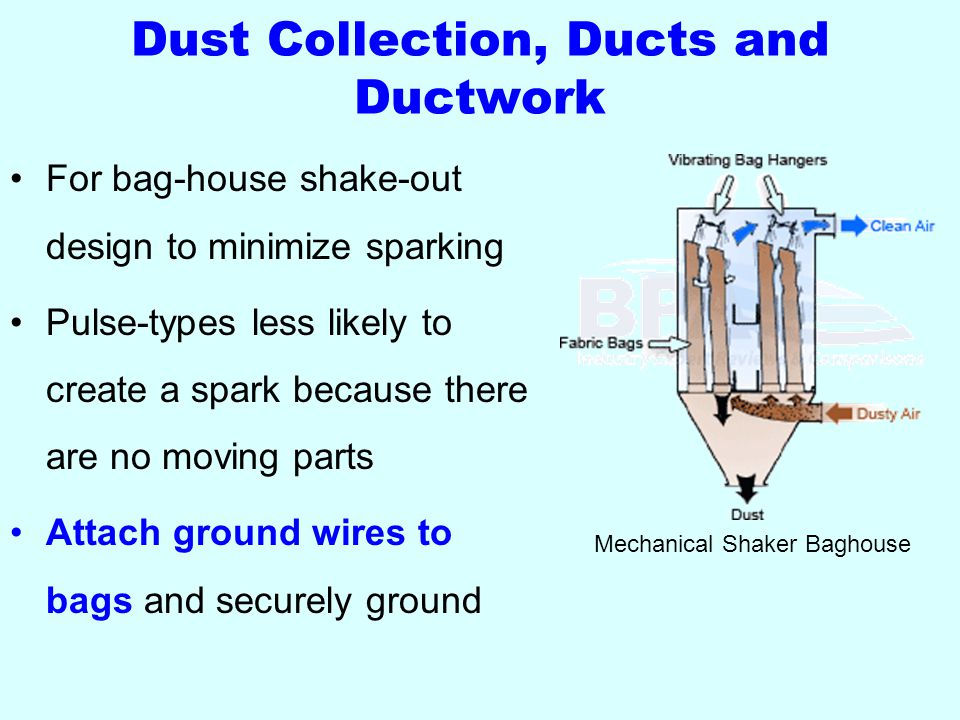 For bag-house shake-out design to minimize sparking Pulse-types less likely to create a spark because there are no moving parts Attach ground wires to bags and securely ground Dust Collection, Ducts and Ductwork Mechanical Shaker Baghouse