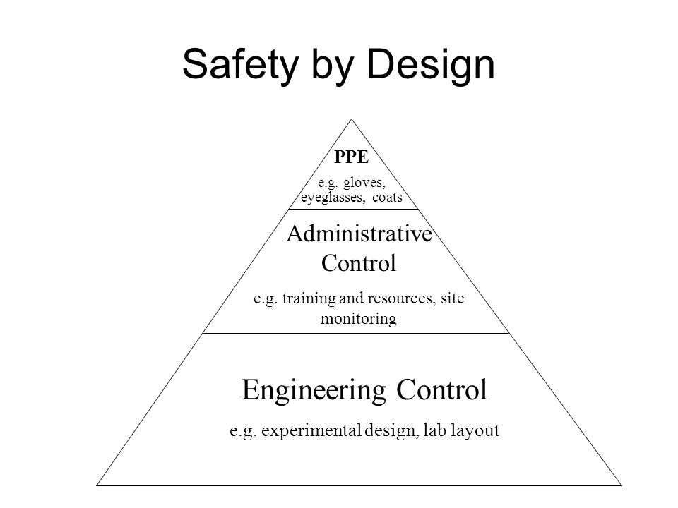 Engineering Control e.g. experimental design, lab layout Administrative Control e.g. training and resources, site monitoring PPE e.g. gloves, eyeglass