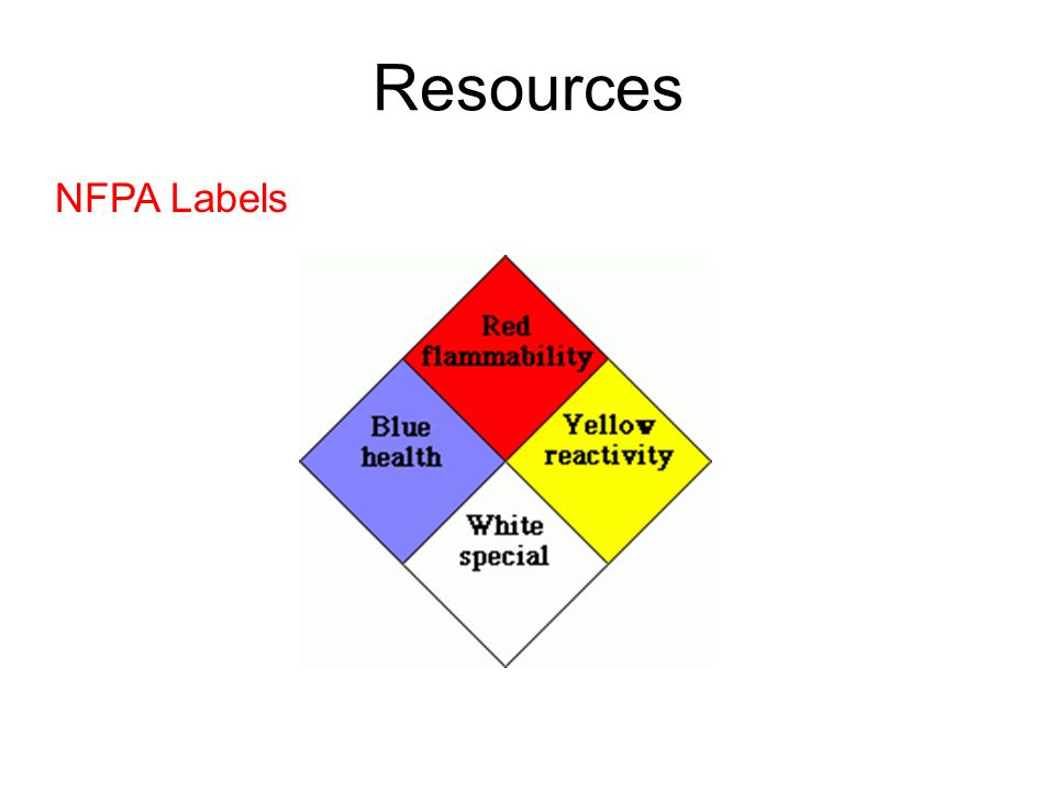 NFPA Labels Resources