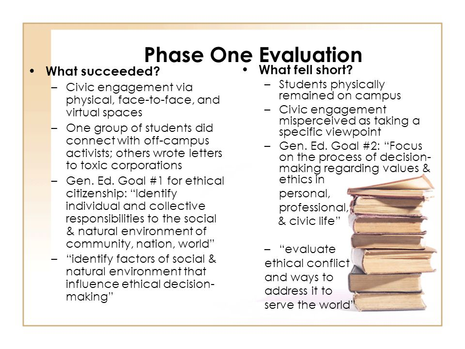 Phase One Evaluation What succeeded.