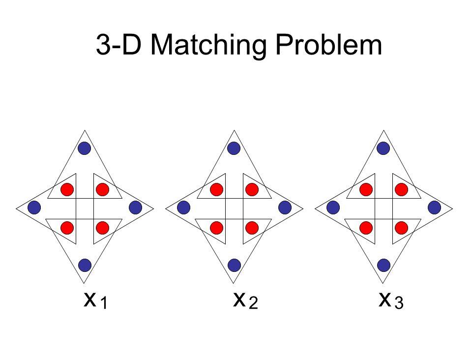 3-D Matching Problem x1x1 x2x2 x3x3