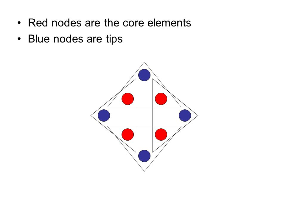 Red nodes are the core elements Blue nodes are tips